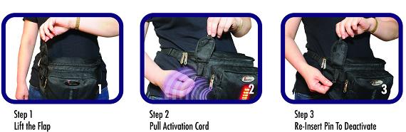 i-safe Waist Pack2