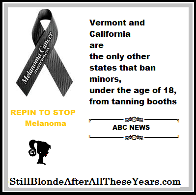 States Melanoma Awareness