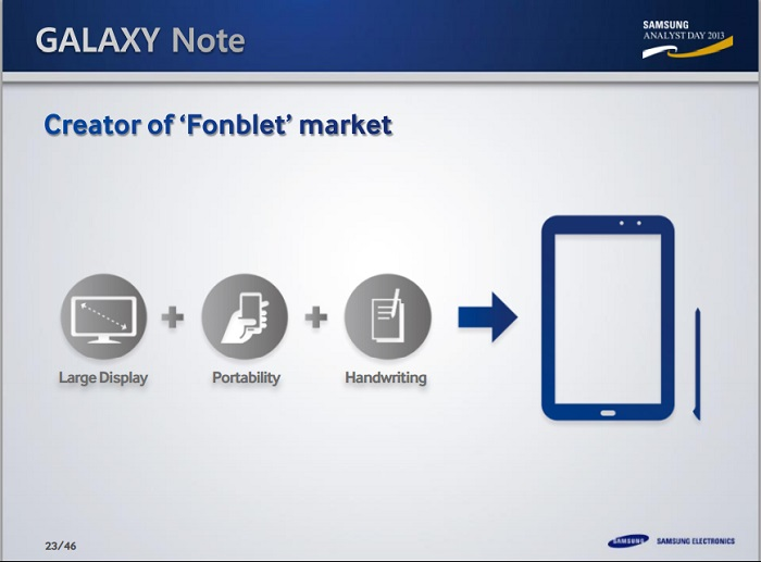 Samsung Glaxaxy Note 3 Fonblet Phablet 2