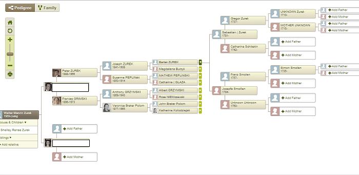 Walter Zurek Family Tree (zurek leg)
