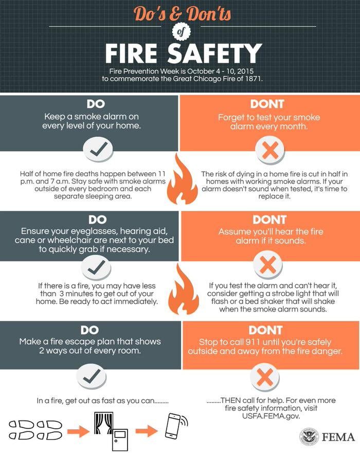 Top fire prevention gifts and tips for House fire safety tips
