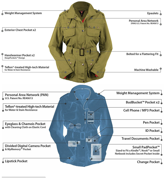 SCOTTEVEST MOLLY JACKET 3