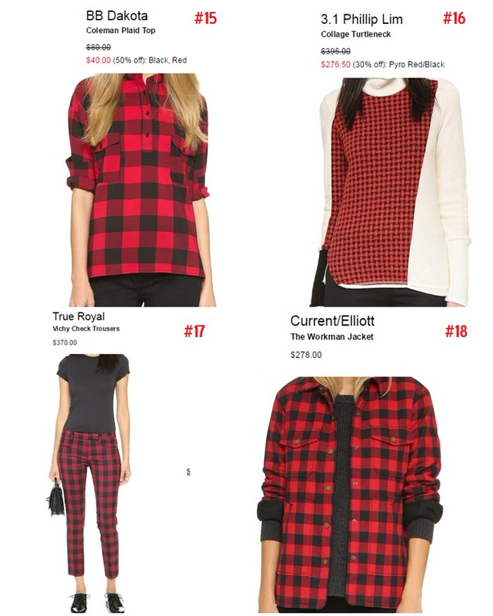 Buffalo Plaid Buffalo Check Gift Guide 2015 clothes_1