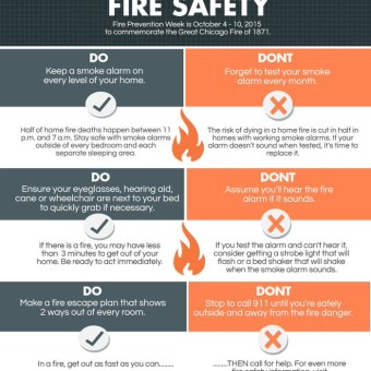 Top Fire Prevention Gifts and Tips